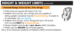 Chart from Graco Manual - FF Limits